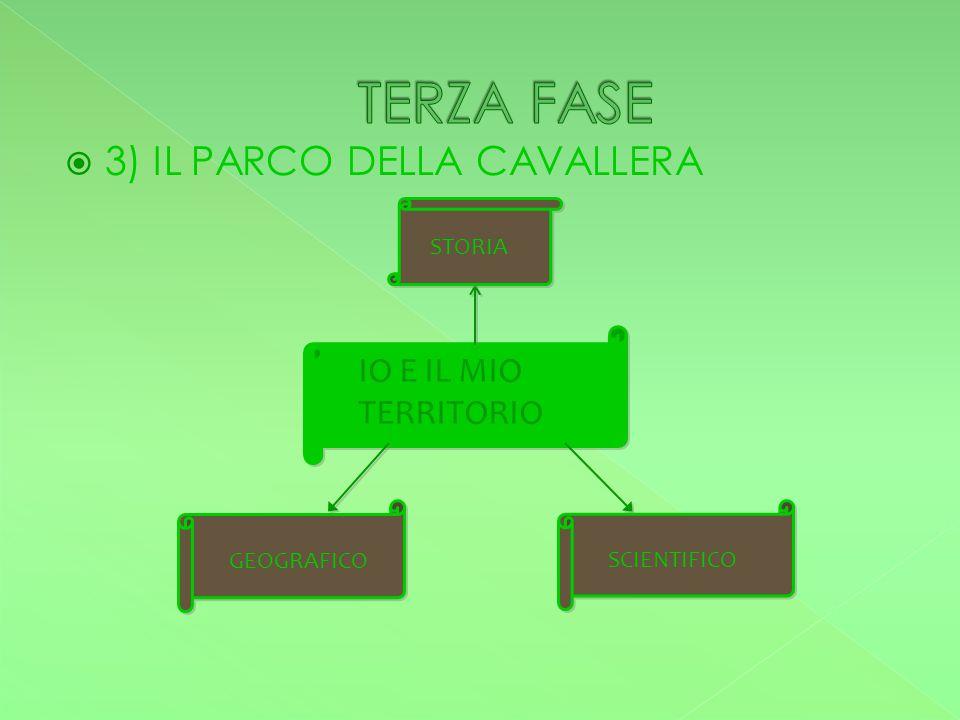  3) IL PARCO DELLA CAVALLERA IO E IL MIO TERRITORIO STORIA GEOGRAFICO SCIENTIFICO