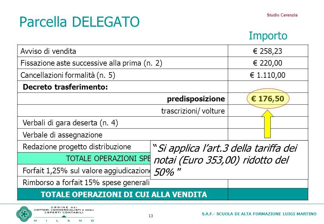 S.A.F.- SCUOLA DI ALTA FORMAZIONE LUIGI MARTINO 13 Parcella DELEGATO Avviso di vendita€ 258,23 Fissazione aste successive alla prima (n. 2)€ 220,00 Ca
