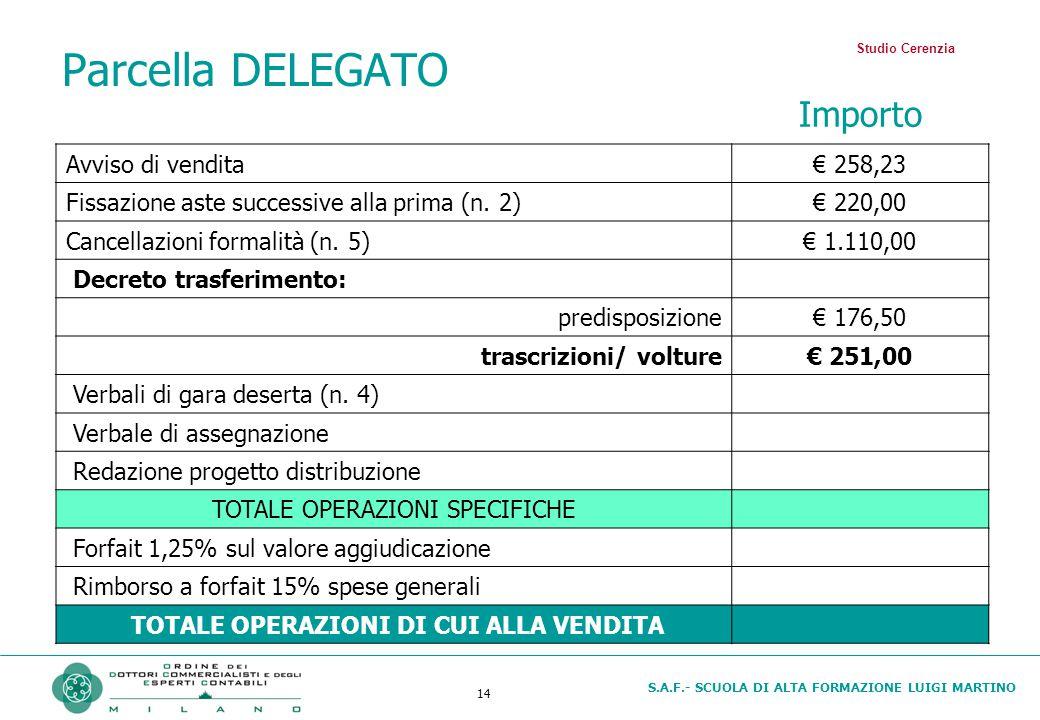 S.A.F.- SCUOLA DI ALTA FORMAZIONE LUIGI MARTINO 14 Parcella DELEGATO Avviso di vendita€ 258,23 Fissazione aste successive alla prima (n. 2)€ 220,00 Ca