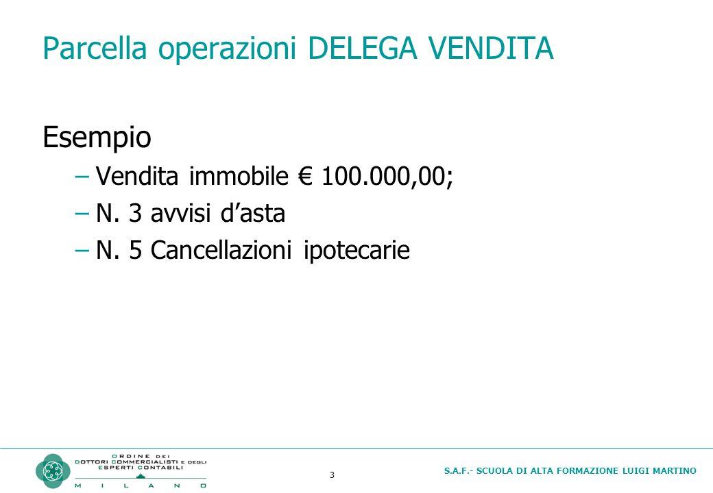 S.A.F.- SCUOLA DI ALTA FORMAZIONE LUIGI MARTINO 3 Parcella operazioni DELEGA VENDITA Esempio –Vendita immobile € 100.000,00; –N. 3 avvisi d'asta –N. 5
