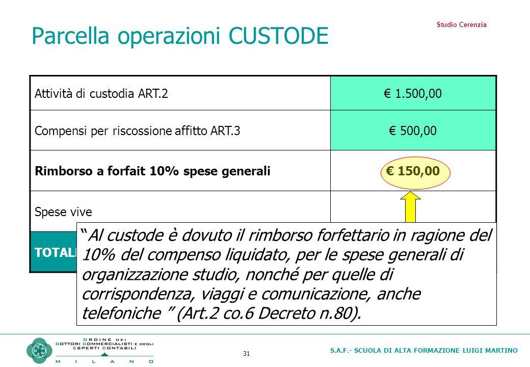 S.A.F.- SCUOLA DI ALTA FORMAZIONE LUIGI MARTINO 31 Parcella operazioni CUSTODE Attività di custodia ART.2€ 1.500,00 Compensi per riscossione affitto A