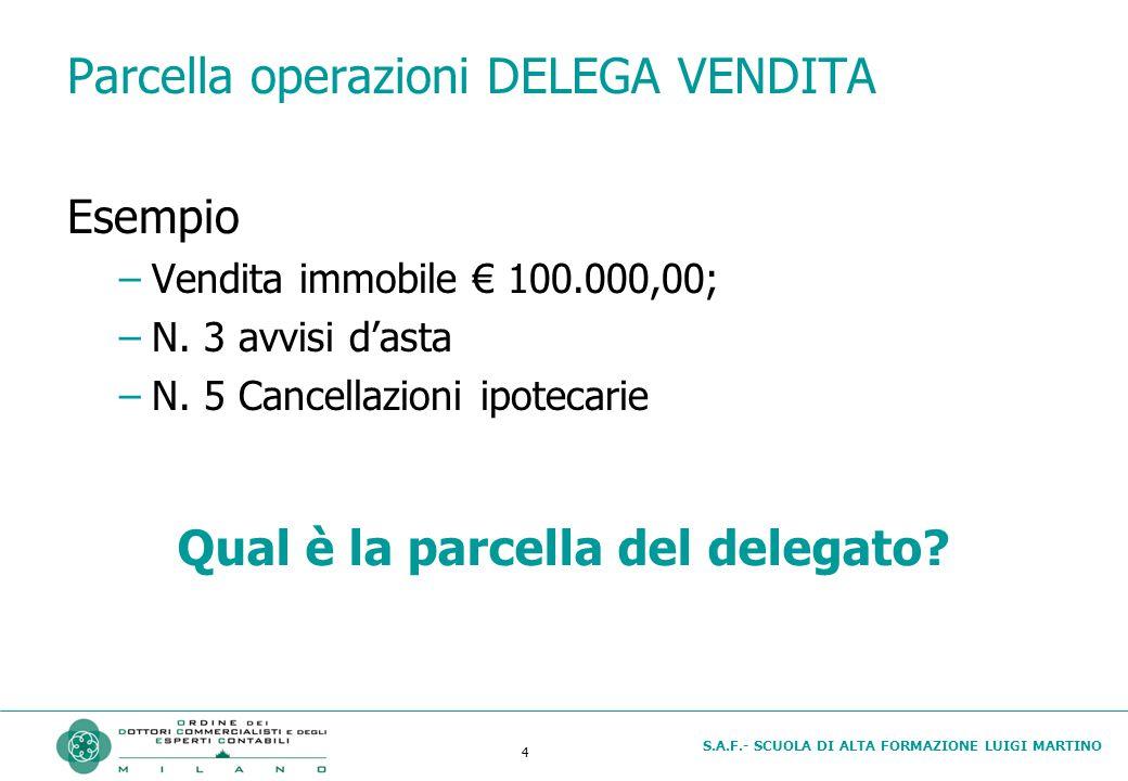 S.A.F.- SCUOLA DI ALTA FORMAZIONE LUIGI MARTINO 4 Parcella operazioni DELEGA VENDITA Esempio –Vendita immobile € 100.000,00; –N. 3 avvisi d'asta –N. 5
