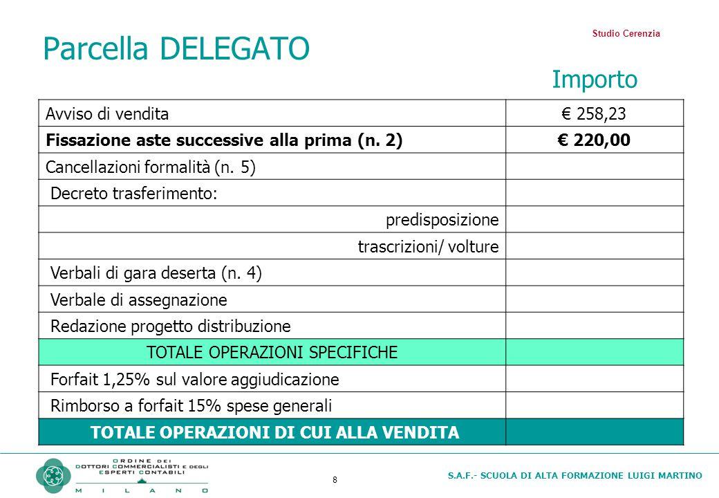 S.A.F.- SCUOLA DI ALTA FORMAZIONE LUIGI MARTINO 8 Parcella DELEGATO Avviso di vendita€ 258,23 Fissazione aste successive alla prima (n. 2)€ 220,00 Can