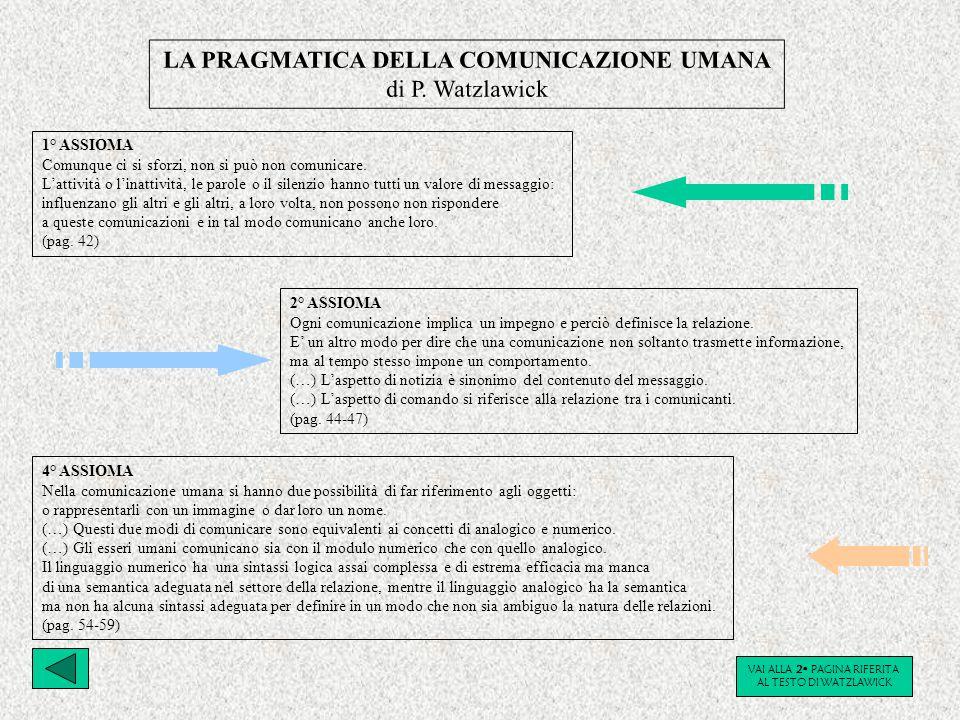 LA PRAGMATICA DELLA COMUNICAZIONE UMANA di P.