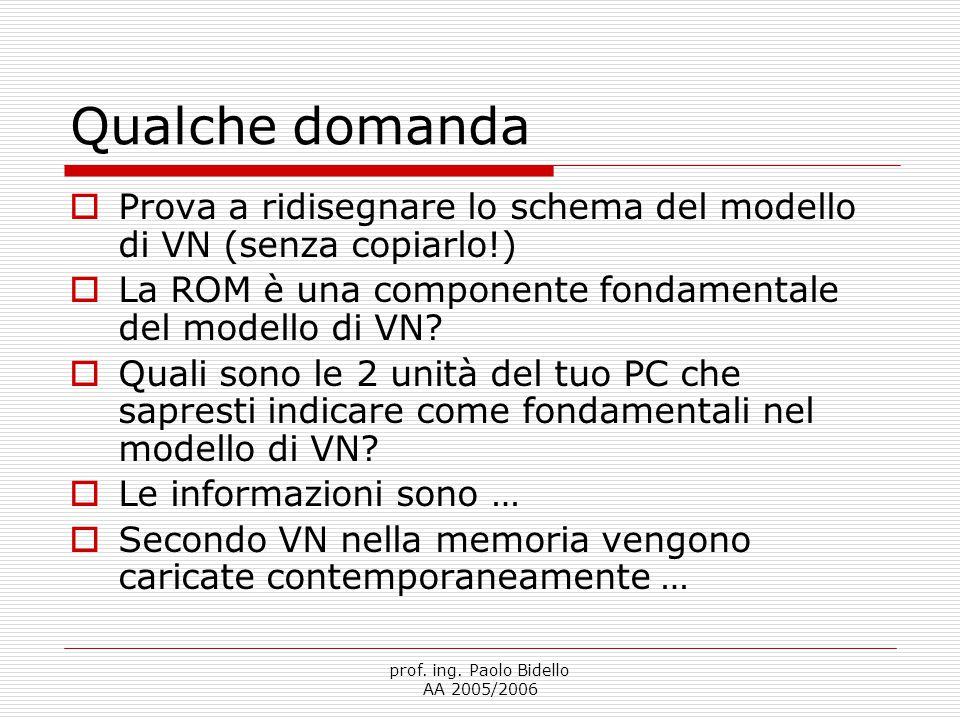 prof. ing. Paolo Bidello AA 2005/2006 Qualche domanda  Prova a ridisegnare lo schema del modello di VN (senza copiarlo!)  La ROM è una componente fo
