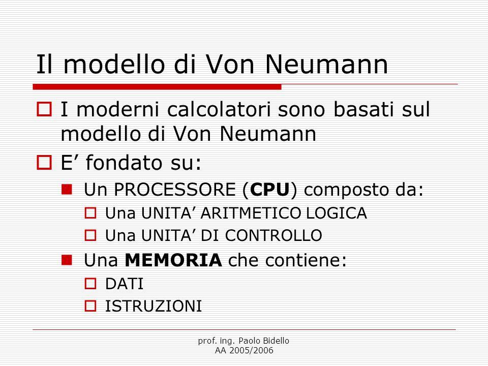 prof. ing. Paolo Bidello AA 2005/2006 Il modello di Von Neumann  I moderni calcolatori sono basati sul modello di Von Neumann  E' fondato su: Un PRO