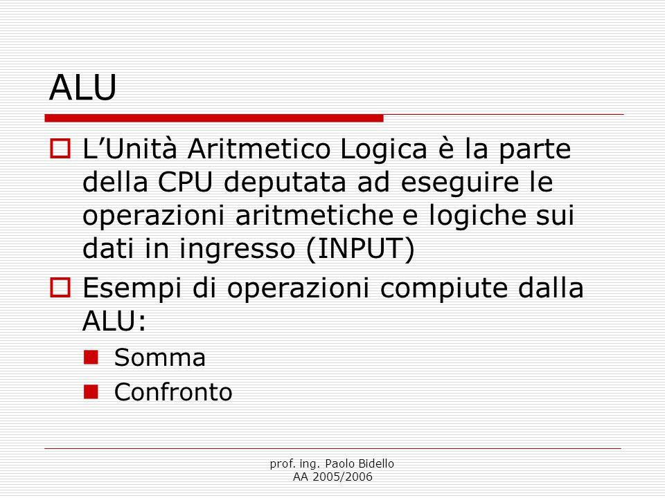 prof. ing. Paolo Bidello AA 2005/2006 ALU  L'Unità Aritmetico Logica è la parte della CPU deputata ad eseguire le operazioni aritmetiche e logiche su