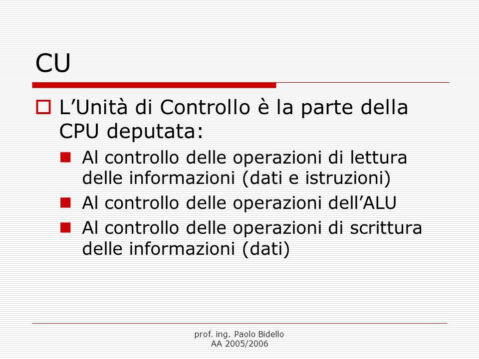 prof. ing. Paolo Bidello AA 2005/2006 CU  L'Unità di Controllo è la parte della CPU deputata: Al controllo delle operazioni di lettura delle informaz