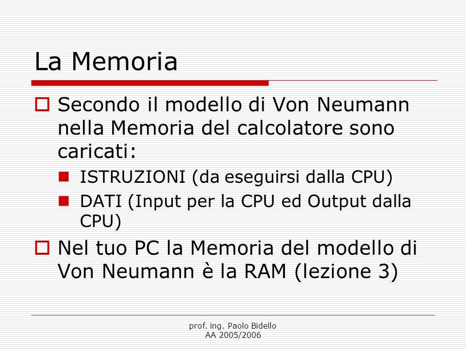 prof. ing. Paolo Bidello AA 2005/2006 La Memoria  Secondo il modello di Von Neumann nella Memoria del calcolatore sono caricati: ISTRUZIONI (da esegu