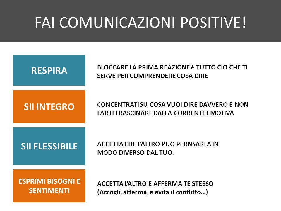 FAI COMUNICAZIONI POSITIVE.
