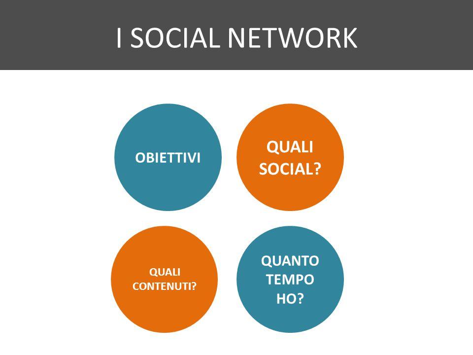 I SOCIAL NETWORK OBIETTIVI QUALI SOCIAL? QUALI CONTENUTI? QUANTO TEMPO HO?