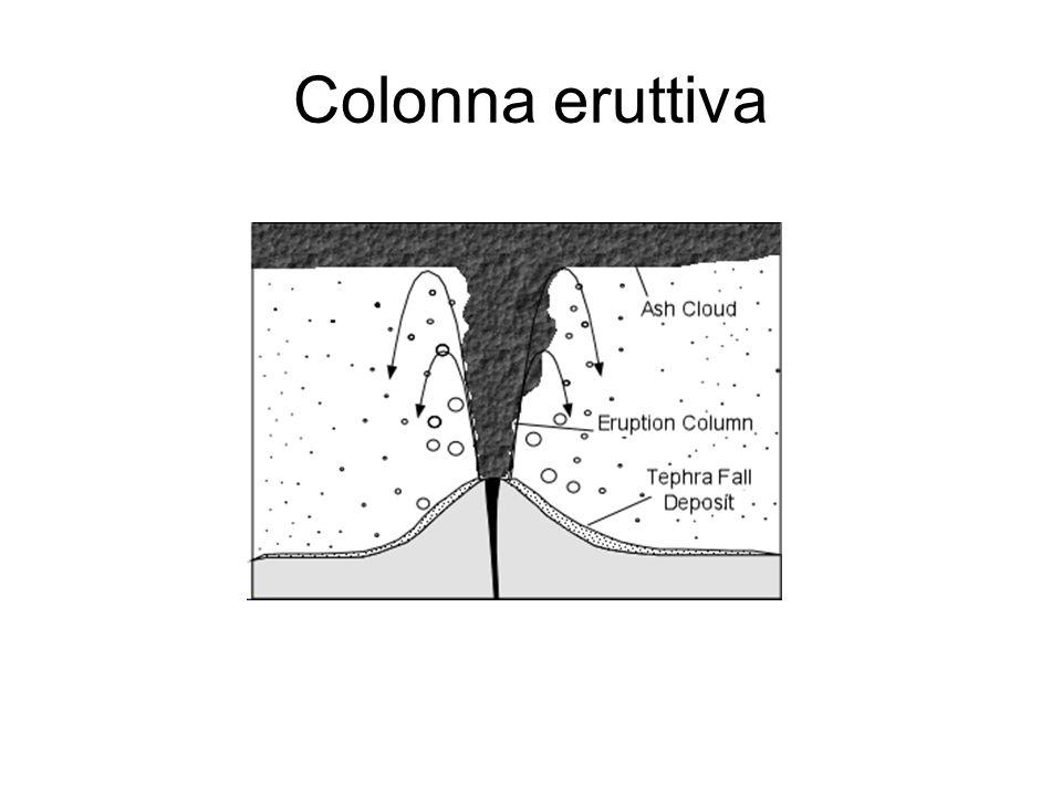 Colonna eruttiva