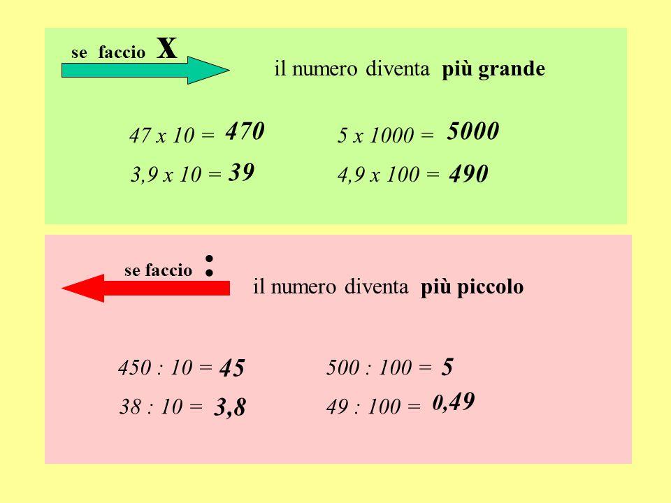 se faccio x il numero diventapiù grande se faccio : il numero diventapiù piccolo 47 x 10 = 470 3,9 x 10 = 39 5 x 1000 = 5000 4,9 x 100 = 490 450 : 10 = 45 38 : 10 = 3,8 500 : 100 = 5 49 : 100 = 0, 49