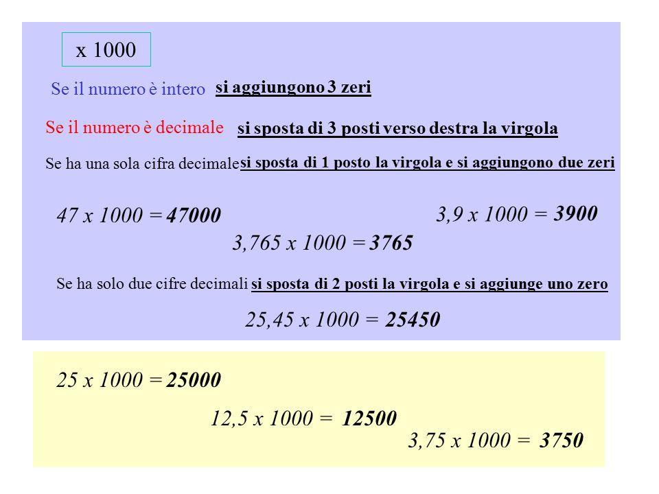 x 1000 Se il numero è intero si aggiungono 3 zeri Se il numero è decimale si sposta di 3 posti verso destra la virgola 47 x 1000 =47000 3,9 x 1000 = 3900 25,45 x 1000 =25450 Se ha una sola cifra decimale si sposta di 1 posto la virgola e si aggiungono due zeri Se ha solo due cifre decimalisi sposta di 2 posti la virgola e si aggiunge uno zero 25 x 1000 =25000 12,5 x 1000 =12500 3,75 x 1000 =3750 3,765 x 1000 =3765