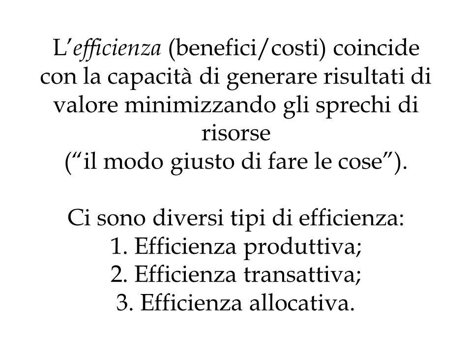 L' efficienza (benefici/costi) coincide con la capacità di generare risultati di valore minimizzando gli sprechi di risorse ( il modo giusto di fare le cose ).