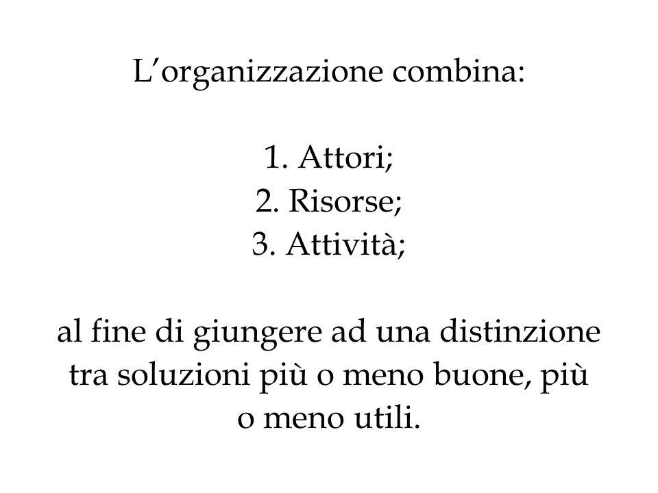 L'organizzazione combina: 1. Attori; 2. Risorse; 3.