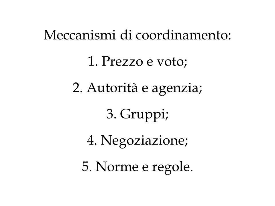 Meccanismi di coordinamento: 1. Prezzo e voto; 2.