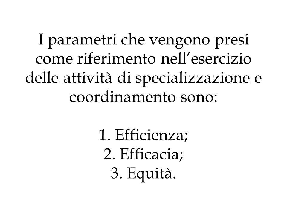 I parametri che vengono presi come riferimento nell'esercizio delle attività di specializzazione e coordinamento sono: 1.