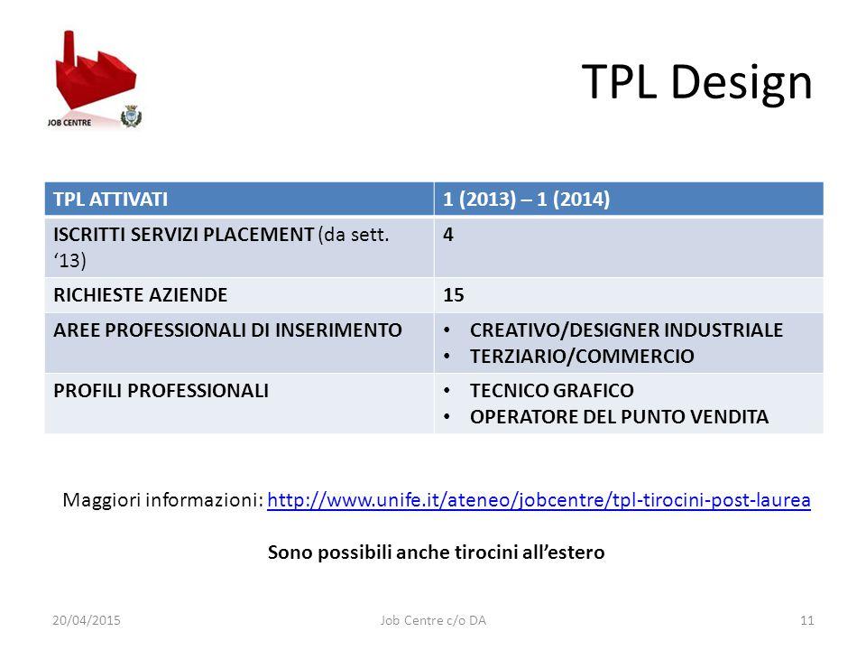 TPL Design TPL ATTIVATI1 (2013) – 1 (2014) ISCRITTI SERVIZI PLACEMENT (da sett.
