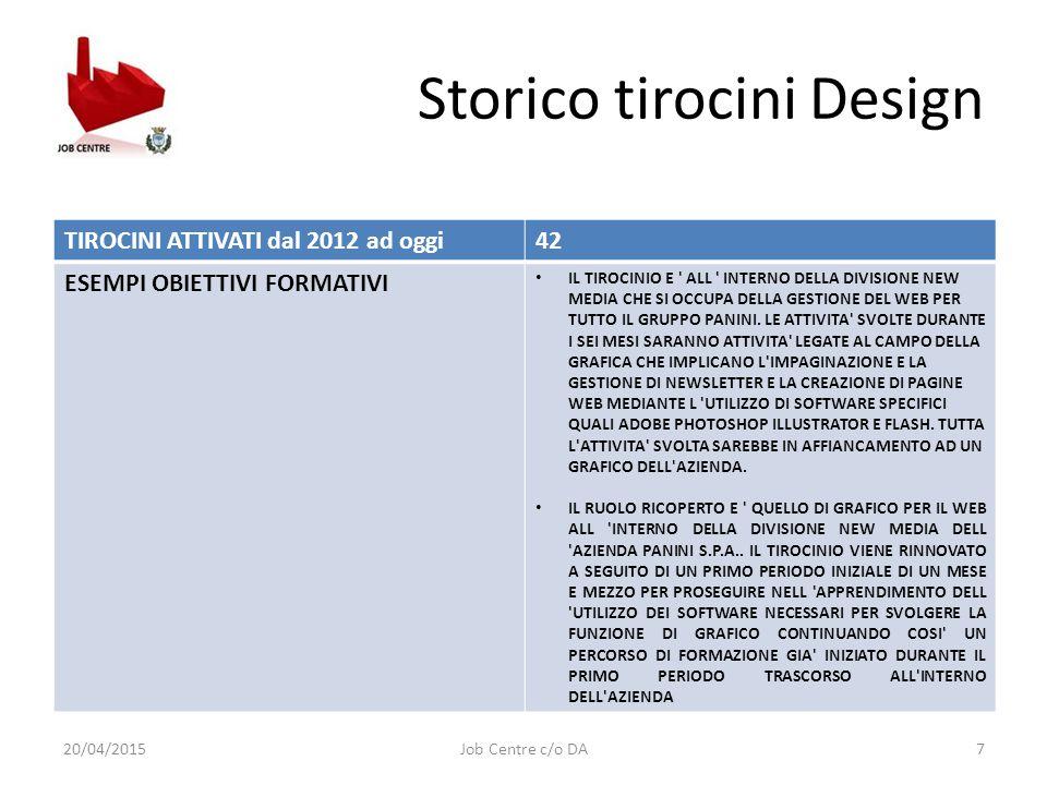 Storico tirocini Design TIROCINI ATTIVATI dal 2012 ad oggi42 ESEMPI OBIETTIVI FORMATIVI IL TIROCINIO E ALL INTERNO DELLA DIVISIONE NEW MEDIA CHE SI OCCUPA DELLA GESTIONE DEL WEB PER TUTTO IL GRUPPO PANINI.