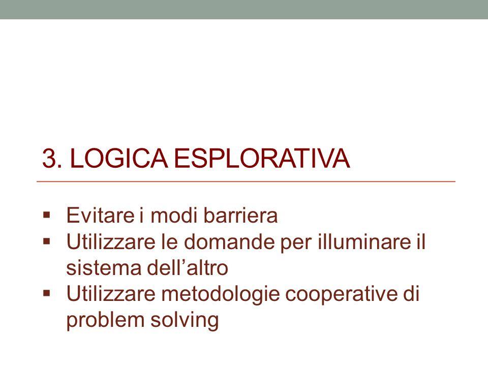 3. LOGICA ESPLORATIVA  Evitare i modi barriera  Utilizzare le domande per illuminare il sistema dell'altro  Utilizzare metodologie cooperative di p