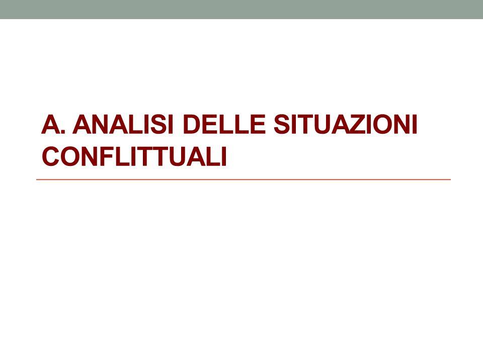 A. ANALISI DELLE SITUAZIONI CONFLITTUALI