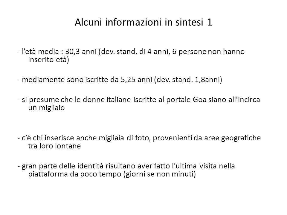 Alcuni informazioni in sintesi 1 - l'età media : 30,3 anni (dev. stand. di 4 anni, 6 persone non hanno inserito età) - mediamente sono iscritte da 5,2