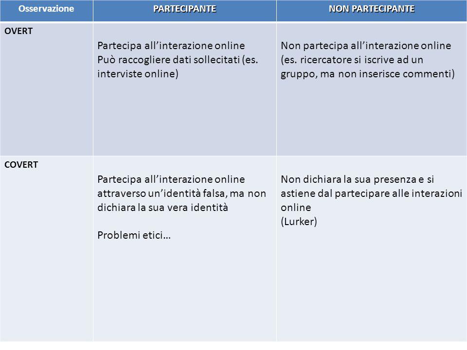 OsservazionePARTECIPANTE NON PARTECIPANTE OVERT Partecipa all'interazione online Può raccogliere dati sollecitati (es. interviste online) Non partecip