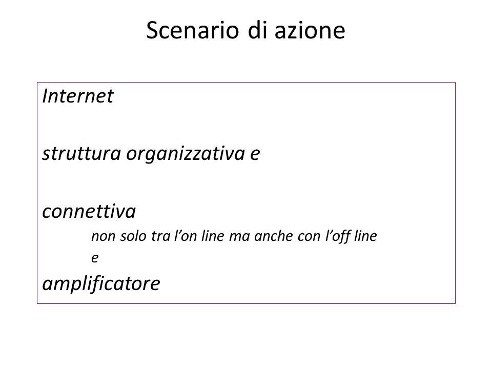 Scenario di azione Internet struttura organizzativa e connettiva non solo tra l'on line ma anche con l'off line e amplificatore