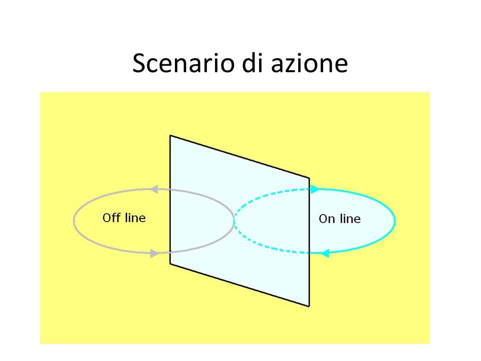 Scenario di azione
