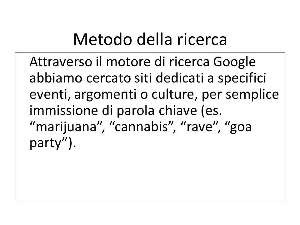 Metodo della ricerca Attraverso il motore di ricerca Google abbiamo cercato siti dedicati a specifici eventi, argomenti o culture, per semplice immissione di parola chiave (es.