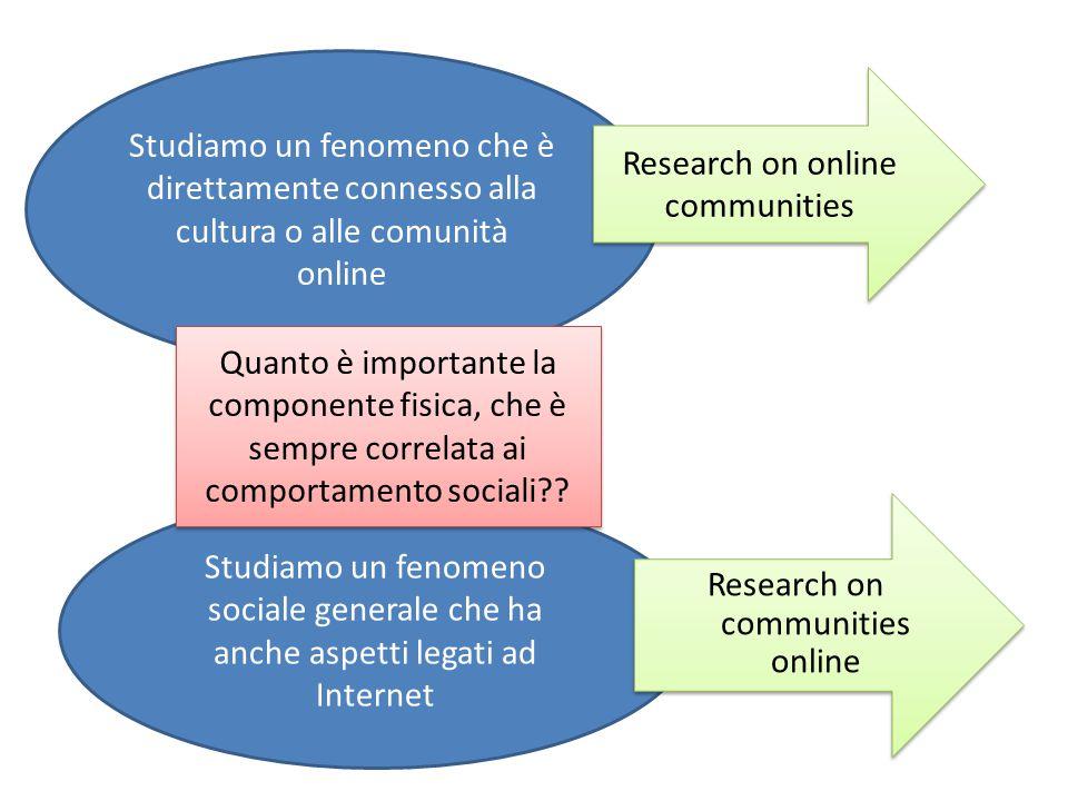 Studiamo un fenomeno che è direttamente connesso alla cultura o alle comunità online Studiamo un fenomeno sociale generale che ha anche aspetti legati ad Internet Quanto è importante la componente fisica, che è sempre correlata ai comportamento sociali?.