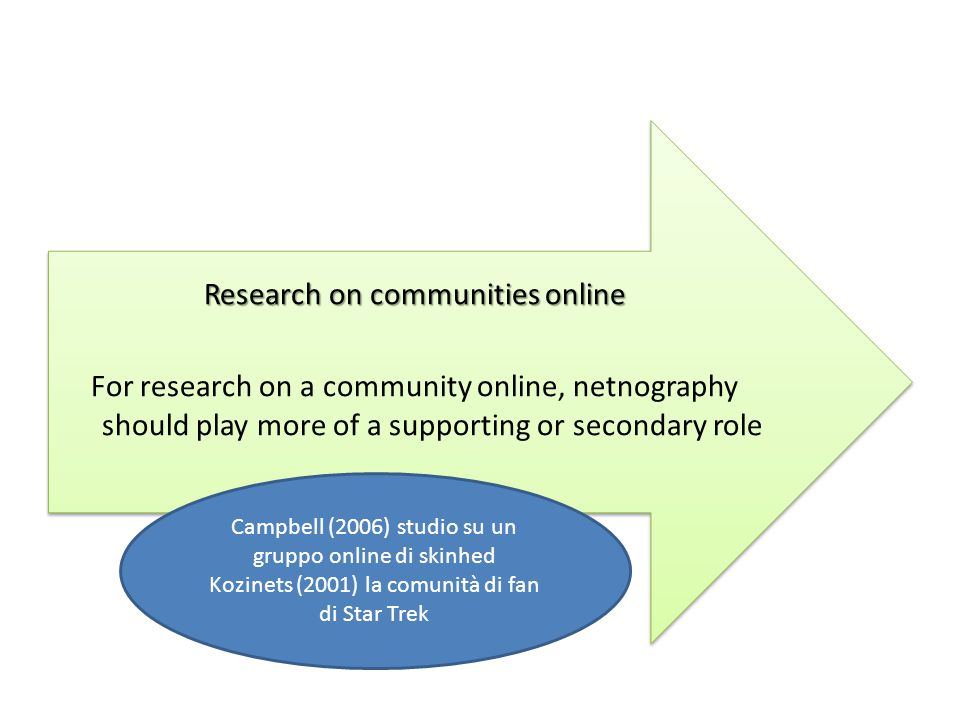 Research on communities online For research on a community online, netnography should play more of a supporting or secondary role Research on communities online For research on a community online, netnography should play more of a supporting or secondary role Campbell (2006) studio su un gruppo online di skinhed Kozinets (2001) la comunità di fan di Star Trek