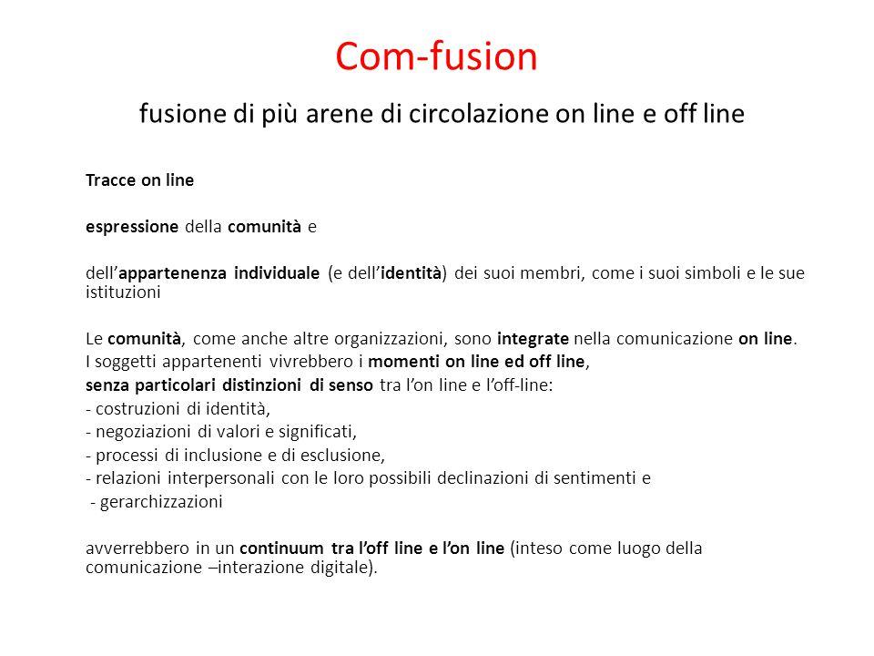 Com-fusion fusione di più arene di circolazione on line e off line Tracce on line espressione della comunità e dell'appartenenza individuale (e dell'identità) dei suoi membri, come i suoi simboli e le sue istituzioni Le comunità, come anche altre organizzazioni, sono integrate nella comunicazione on line.