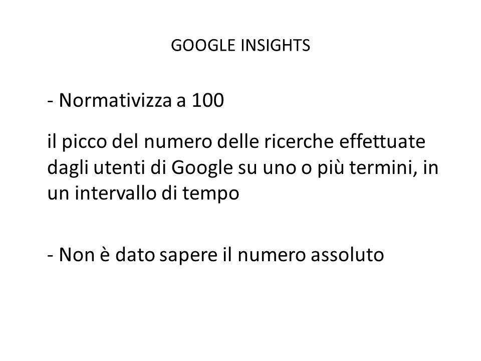GOOGLE INSIGHTS - Normativizza a 100 il picco del numero delle ricerche effettuate dagli utenti di Google su uno o più termini, in un intervallo di tempo - Non è dato sapere il numero assoluto