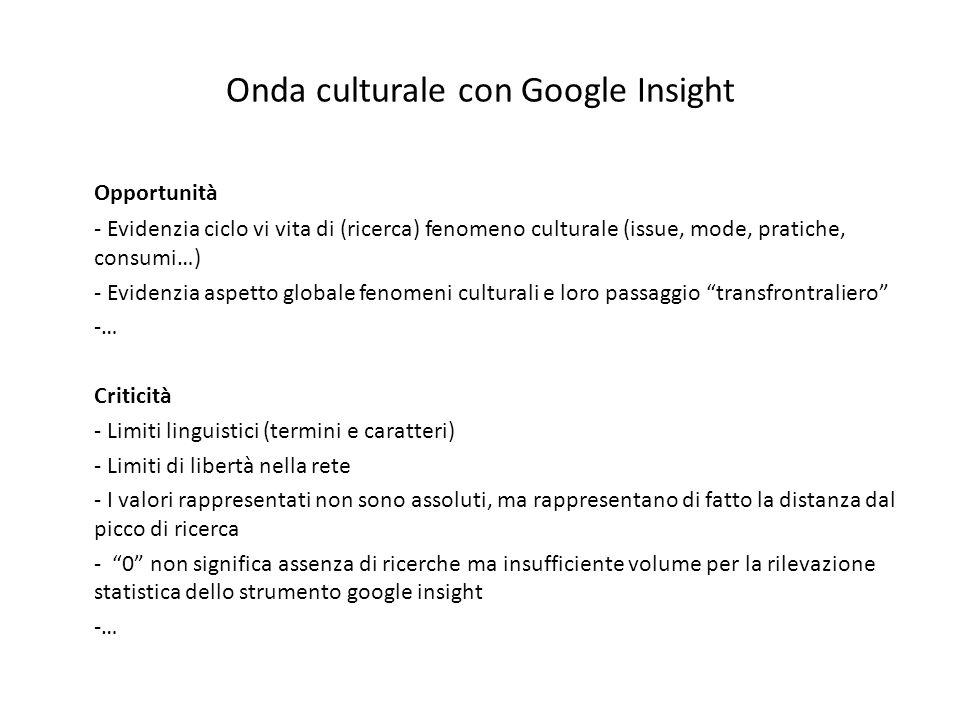 Onda culturale con Google Insight Opportunità - Evidenzia ciclo vi vita di (ricerca) fenomeno culturale (issue, mode, pratiche, consumi…) - Evidenzia