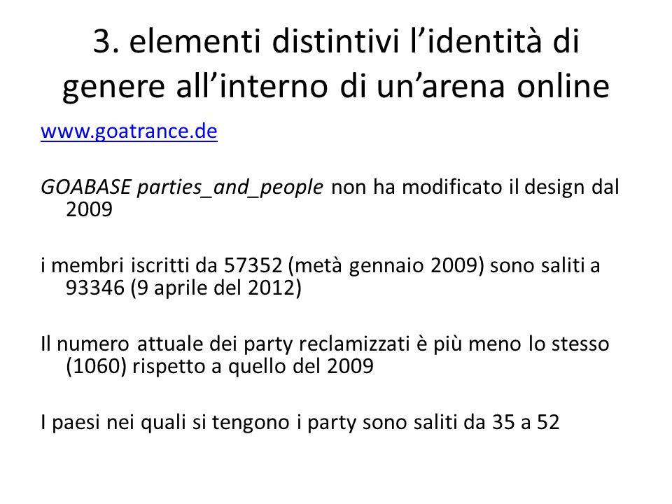 3. elementi distintivi l'identità di genere all'interno di un'arena online www.goatrance.de GOABASE parties_and_people non ha modificato il design dal