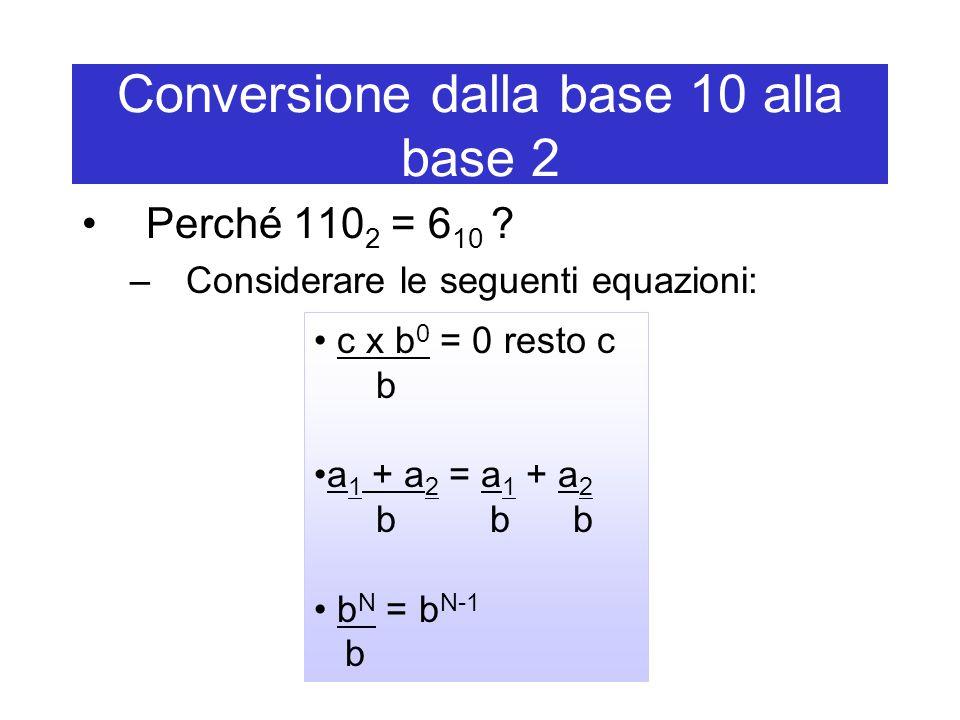 Conversione dalla base 10 alla base 2 Perché 110 2 = 6 10 .