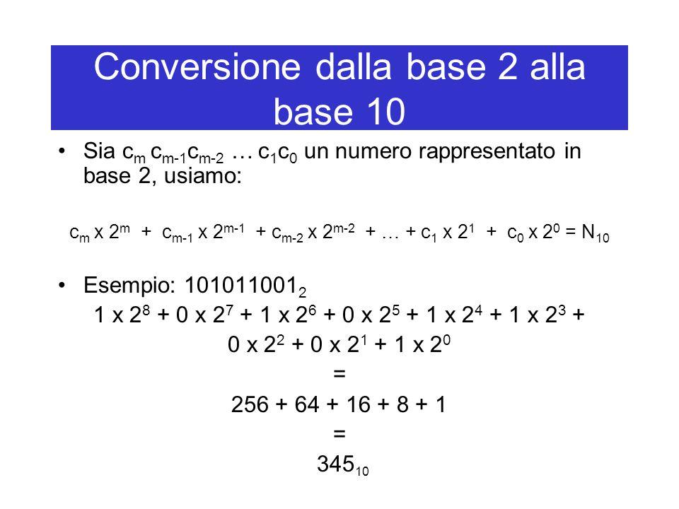 Conversione dalla base 2 alla base 10 Sia c m c m-1 c m-2 … c 1 c 0 un numero rappresentato in base 2, usiamo: c m x 2 m + c m-1 x 2 m-1 + c m-2 x 2 m-2 + … + c 1 x 2 1 + c 0 x 2 0 = N 10 Esempio: 101011001 2 1 x 2 8 + 0 x 2 7 + 1 x 2 6 + 0 x 2 5 + 1 x 2 4 + 1 x 2 3 + 0 x 2 2 + 0 x 2 1 + 1 x 2 0 = 256 + 64 + 16 + 8 + 1 = 345 10