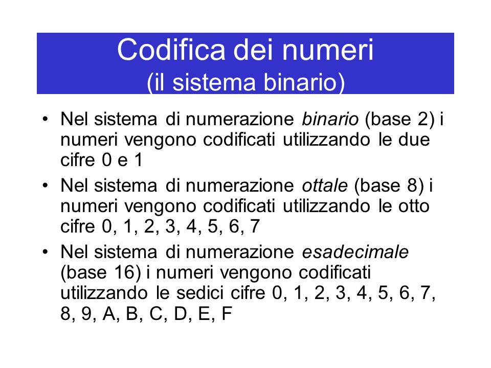 Codifica dei numeri (il sistema binario) Nel sistema di numerazione binario (base 2) i numeri vengono codificati utilizzando le due cifre 0 e 1 Nel sistema di numerazione ottale (base 8) i numeri vengono codificati utilizzando le otto cifre 0, 1, 2, 3, 4, 5, 6, 7 Nel sistema di numerazione esadecimale (base 16) i numeri vengono codificati utilizzando le sedici cifre 0, 1, 2, 3, 4, 5, 6, 7, 8, 9, A, B, C, D, E, F