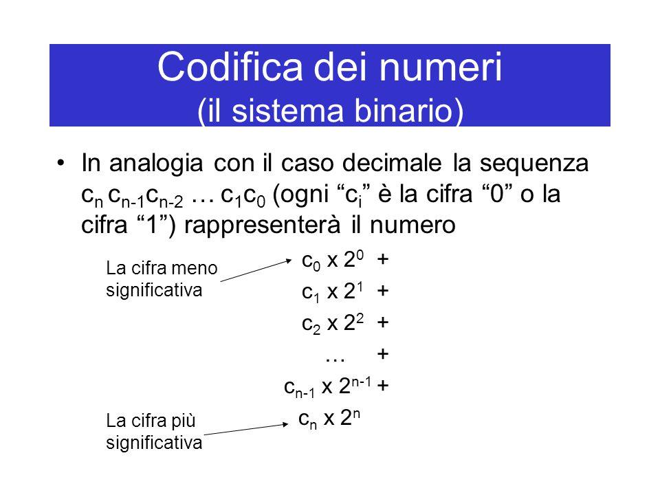 Codifica dei numeri (il sistema binario) In analogia con il caso decimale la sequenza c n c n-1 c n-2 … c 1 c 0 (ogni c i è la cifra 0 o la cifra 1 ) rappresenterà il numero La cifra meno significativa La cifra più significativa c 0 x 2 0 + c 1 x 2 1 + c 2 x 2 2 + … + c n-1 x 2 n-1 + c n x 2 n