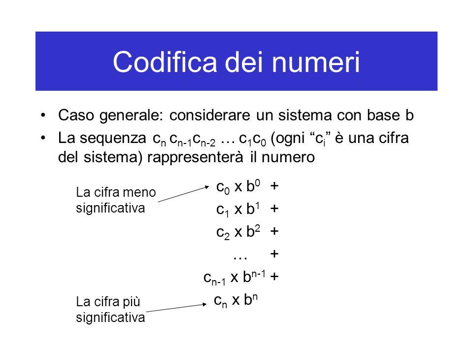 Codifica dei numeri Caso generale: considerare un sistema con base b La sequenza c n c n-1 c n-2 … c 1 c 0 (ogni c i è una cifra del sistema) rappresenterà il numero La cifra meno significativa La cifra più significativa c 0 x b 0 + c 1 x b 1 + c 2 x b 2 + … + c n-1 x b n-1 + c n x b n Se necessario, convertiamo una cifra c i in un numero (per esempio, nel sistema esadecimale, A significa 10 , B significa 11 , e così via)