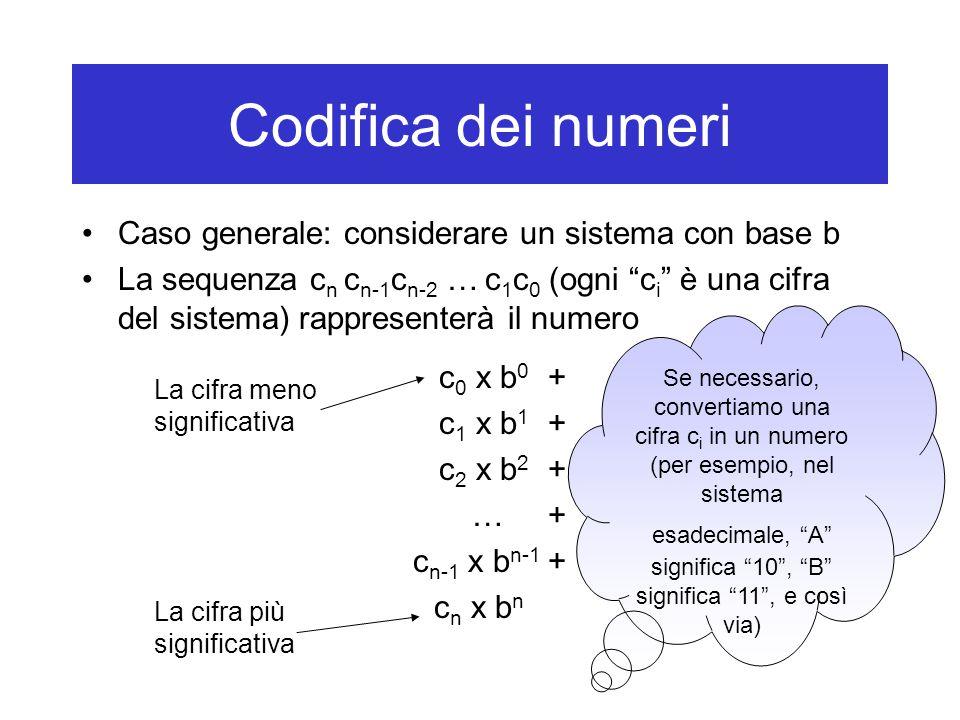 Codifica dei numeri (il sistema binario) Esempio: la sequenza 1011 in base 2 denota il numero 1 x 2 3 + 0 x 2 2 + 1 x 2 1 + 1 x 2 0 = 11 (in base 10) Esempio: la sequenza 10011 in base 2 denota il numero 1 x 2 4 + 0 x 2 3 + 0 x 2 2 + 1 x 2 1 + 1 x 2 0 = 19 (in base 10) Per evitare ambiguità si usa la notazione 1011 2 = 11 10, 10011 2 = 19 10