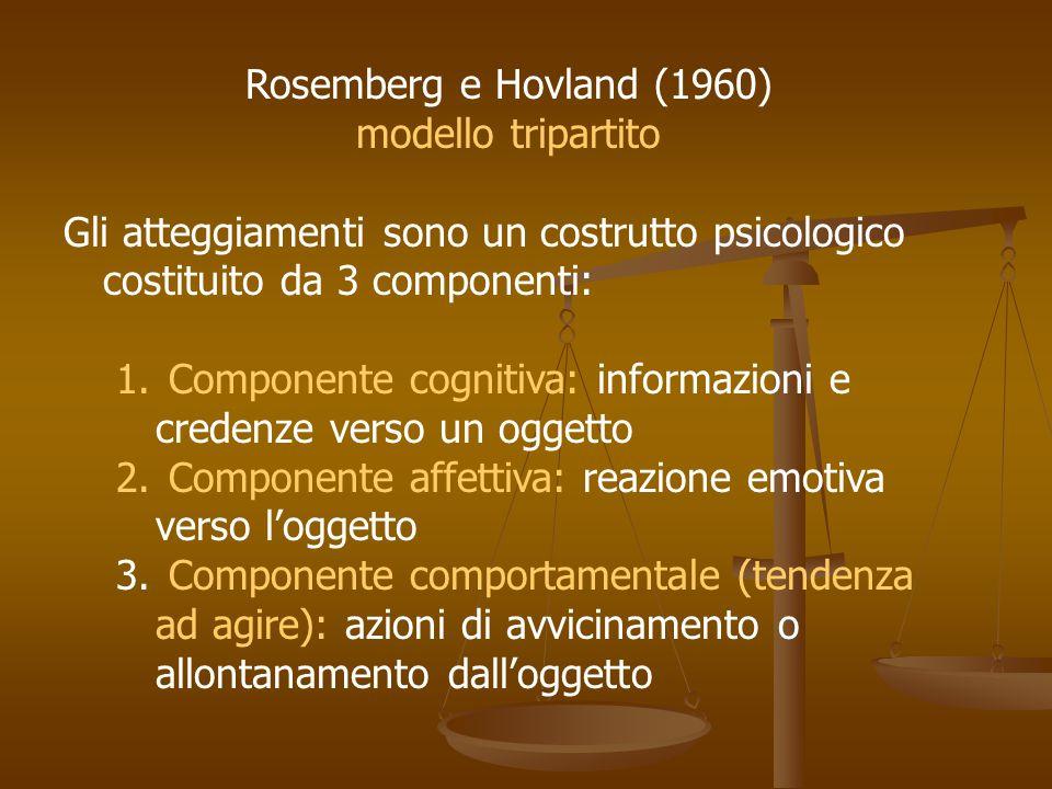 Rosemberg e Hovland (1960) modello tripartito Gli atteggiamenti sono un costrutto psicologico costituito da 3 componenti: 1. Componente cognitiva: inf
