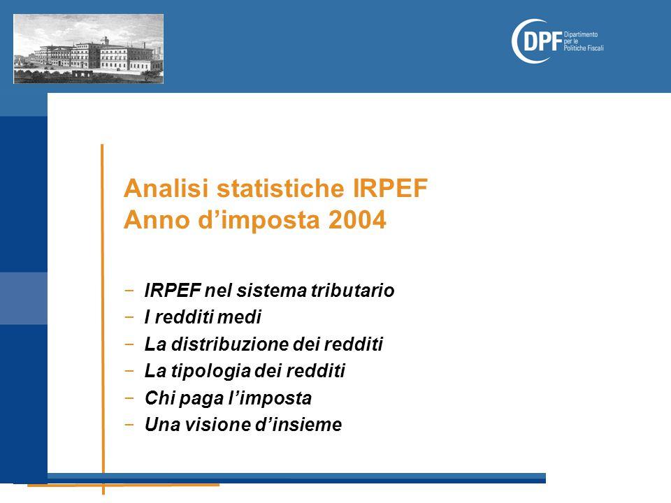 Analisi statistiche IRPEF Anno d'imposta 2004 −IRPEF nel sistema tributario −I redditi medi −La distribuzione dei redditi −La tipologia dei redditi −Chi paga l'imposta −Una visione d'insieme
