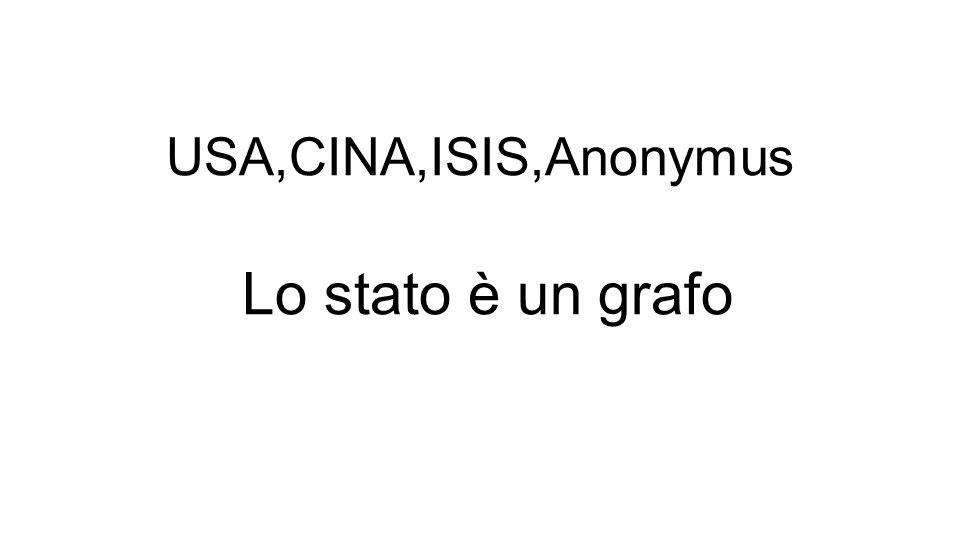 USA,CINA,ISIS,Anonymus Lo stato è un grafo