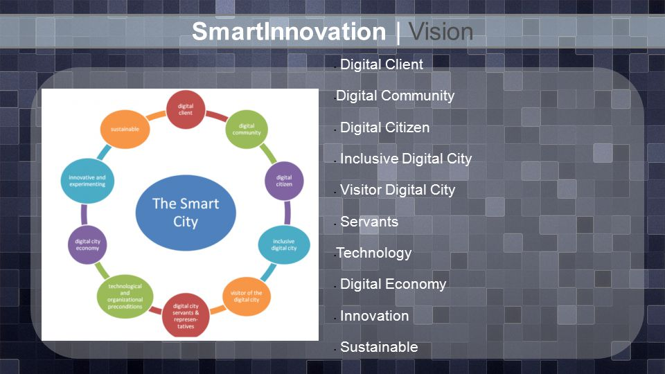 SmartInnovation | Vision Digital Client Digital Community Digital Citizen Inclusive Digital City Visitor Digital City Servants Technology Digital Economy Innovation Sustainable