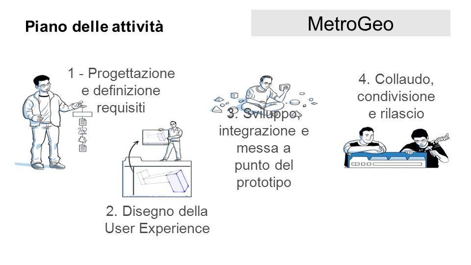 Piano delle attività MetroGeo 1 - Progettazione e definizione requisiti 2.