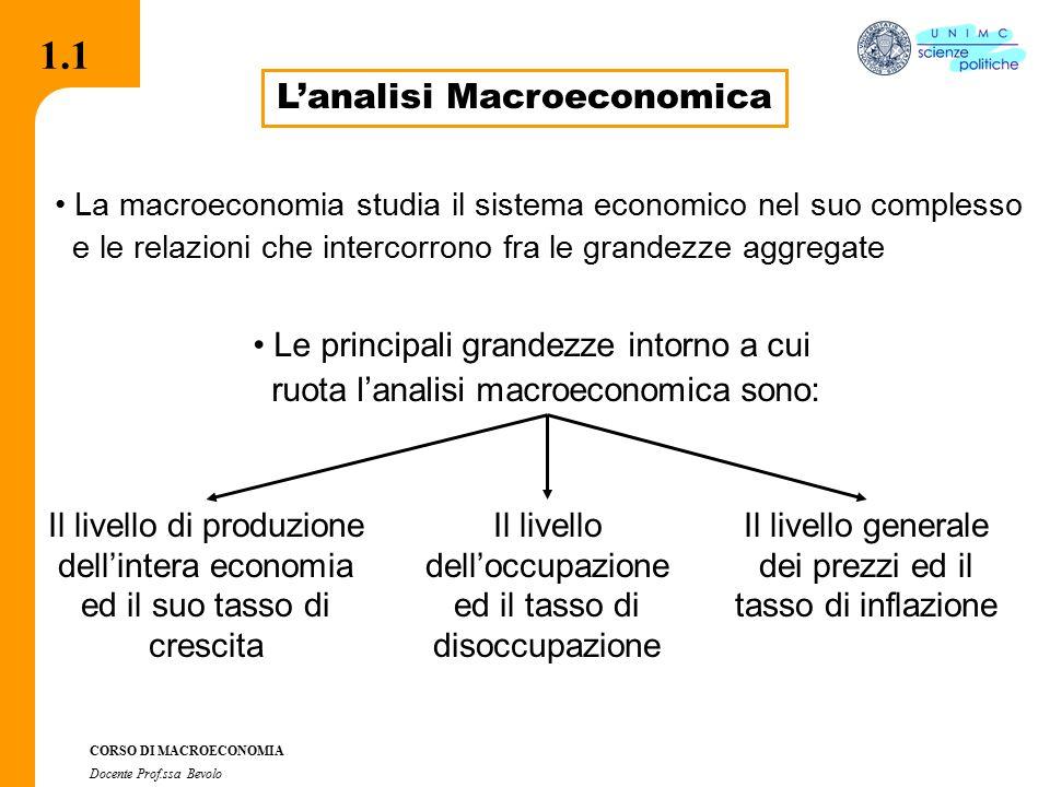 2.2.1 CORSO DI MACROECONOMIA Docente Prof.ssa Bevolo 1.10 Da che cosa dipende l'andamento di un sistema economico.