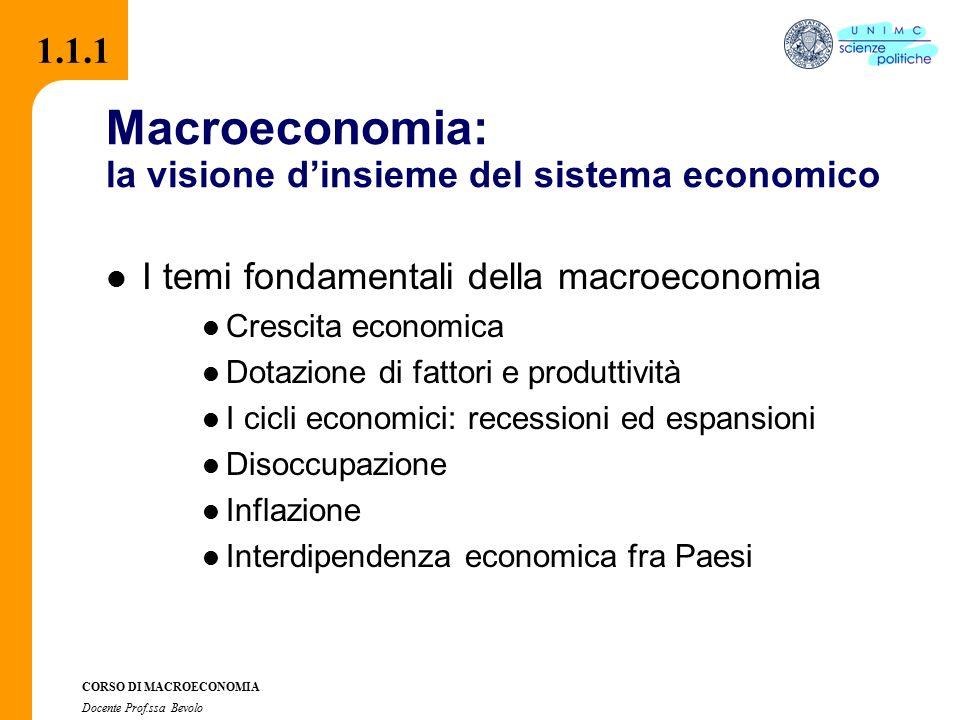 2.2.1 CORSO DI MACROECONOMIA Docente Prof.ssa Bevolo Macroeconomia: la visione d'insieme del sistema economico I temi fondamentali della macroeconomia Crescita economica Dotazione di fattori e produttività I cicli economici: recessioni ed espansioni Disoccupazione Inflazione Interdipendenza economica fra Paesi 1.1.1